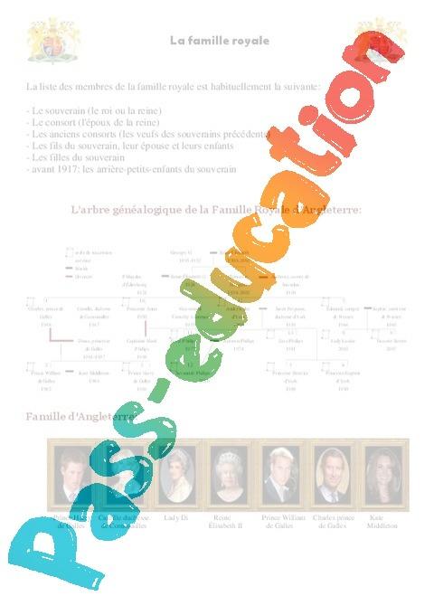 La Famille Royale L Arbre Genealogique De La Famille Royale D