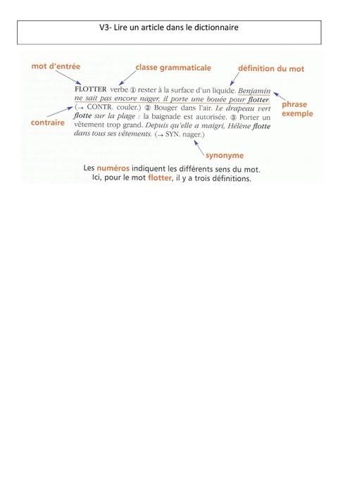 Lire un article dans le dictionnaire le on ce2 for Dans wiktionnaire