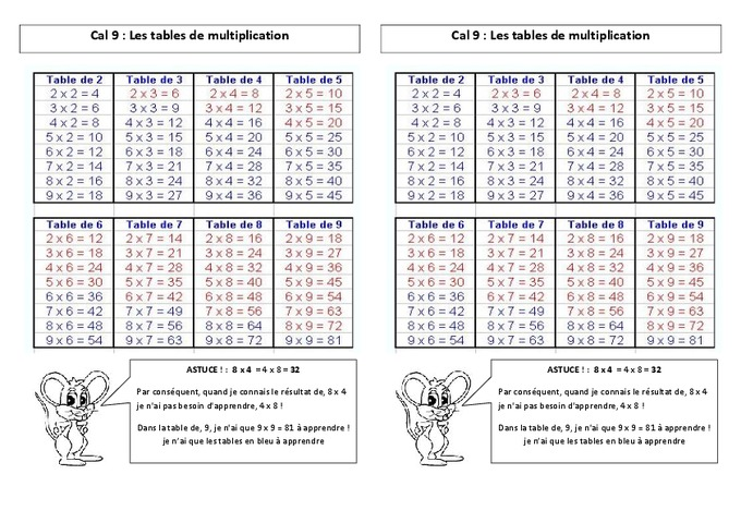 Tables de multiplication ce2 le on pass education for Table de calcul