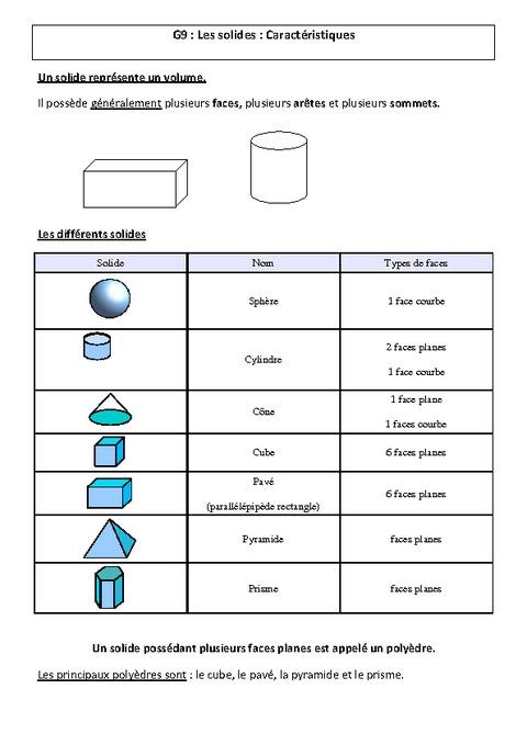 Solides caract ristiques le on cm1 cm2 g om trie - 1m2 en cm ...