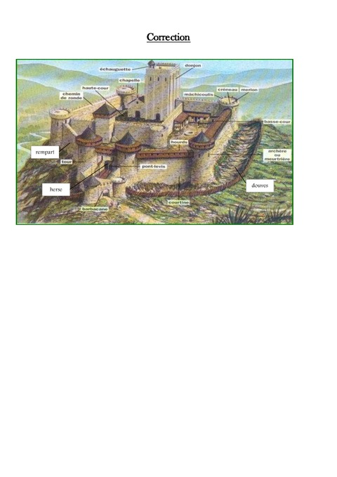 les châteaux forts cm1