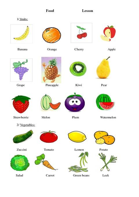 Très Nourriture-Food - Ce2 - Cm1 - Cm2 - Leçon - Anglais - Cycle 3  VM69