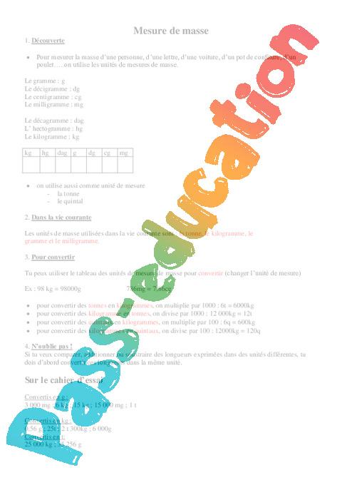 Mesures de longueur - Mesures de masse - Cm2 - Exercices ...