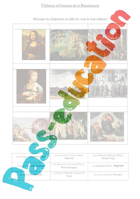tableau et fresques de la renaissance - exercices - temps modernes - cm1 - cycle 3