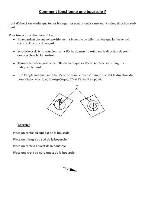 Comment fonctionne une boussole le on ce2 cm1 - Comment fonctionne les couches lavables ...