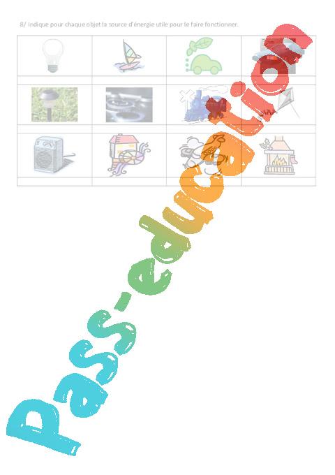 L 233 Nergie Evaluation Cm1 Cm2 Pass Education