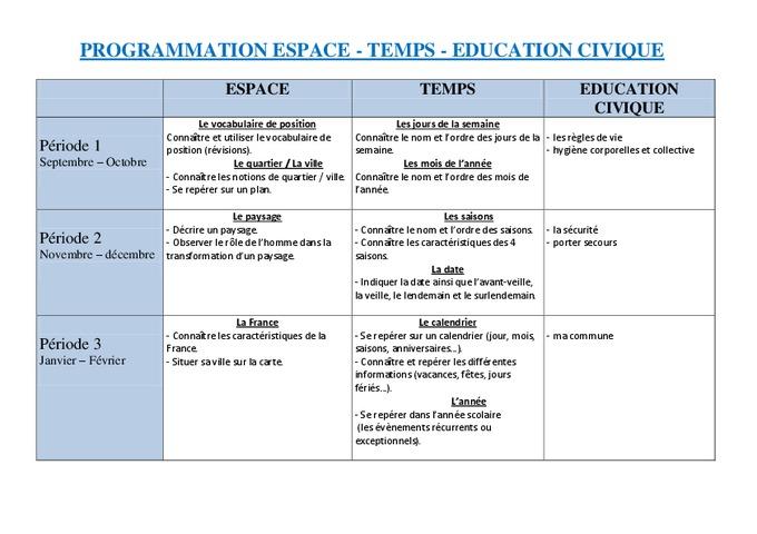 Super Espace, temps, éducation civique - Ce1 - Progression  IQ41