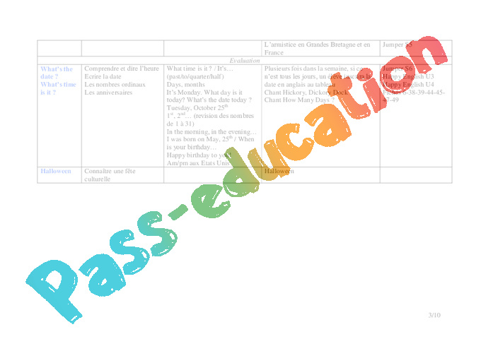 Programmation Anglais Cm1 Cm2 Cycle 3 Pass Education