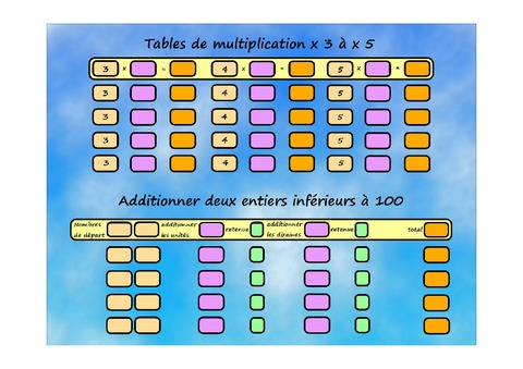 Calcul mental cm2 fiches exercices math matiques - Calcul mental table de multiplication ...