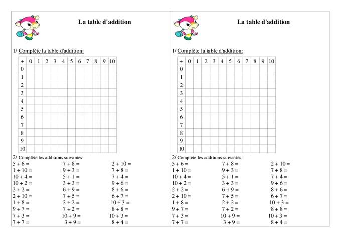 Quelques liens utiles - Apprendre les tables d addition en s amusant ...
