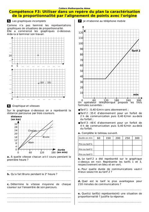 Proportionnalité - 4ème - Cours - Exercices - Collège - Mathématiques - Pass Education