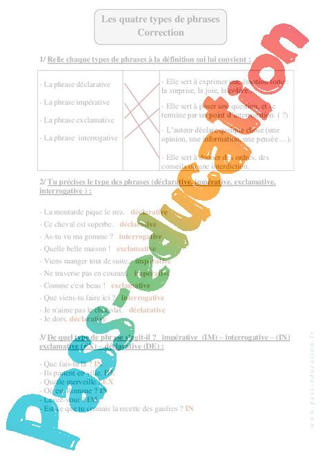 Types de phrases - Cm1 - Exercices corrigés - Grammaire - Cycle 3 - Pass Education