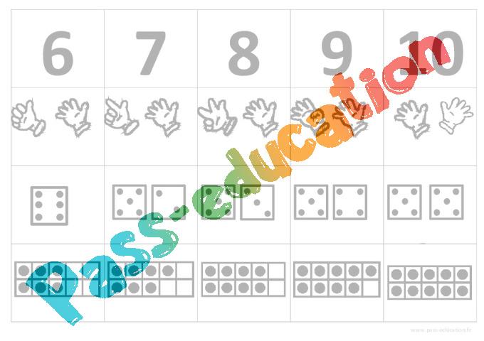 Célèbre Chiffres, doigts, dés, cartes à points jusqu'à 10 - Affichages  XX86