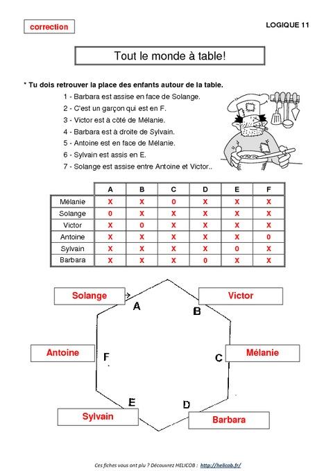 probl mes de logique ce2 cm1 exercices corrig s math matiques cycle 3 pass education. Black Bedroom Furniture Sets. Home Design Ideas