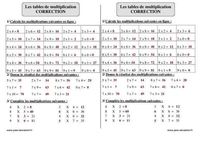 Tables de multiplication ce2 exercices corrig s calcul math matiques cycle 3 pass - Exercice ce1 table de multiplication ...