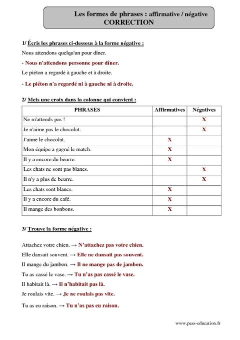 Formes de phrases - Affirmative / Négative - Cm2 ...