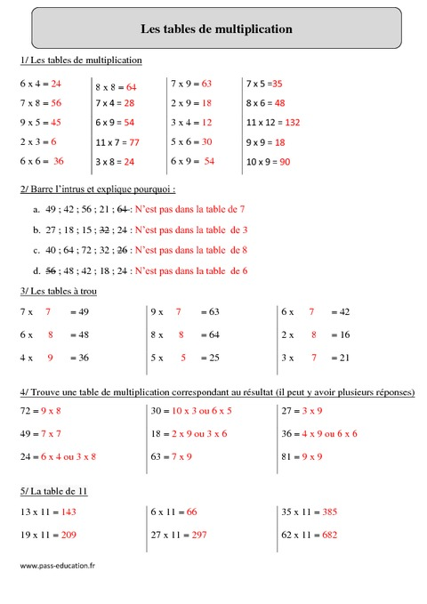 Tables de multiplication cm2 exercices corrig s - Calcul mental table de multiplication ...