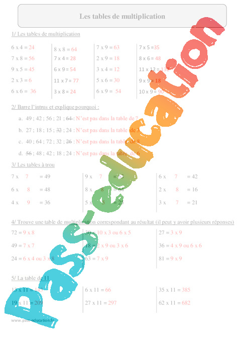 Tables de multiplication cm2 exercices corrig s - Jeux de table de multiplication 1 2 3 4 5 ...