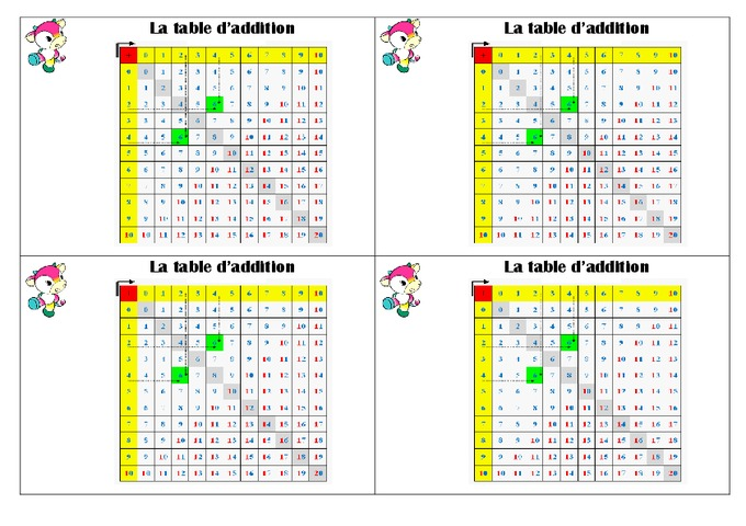 Table d 39 addition ce1 le on pass education - Table d addition ce1 a imprimer ...