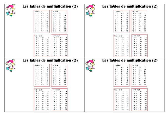 tables de multiplication ce1 le 231 on pass education