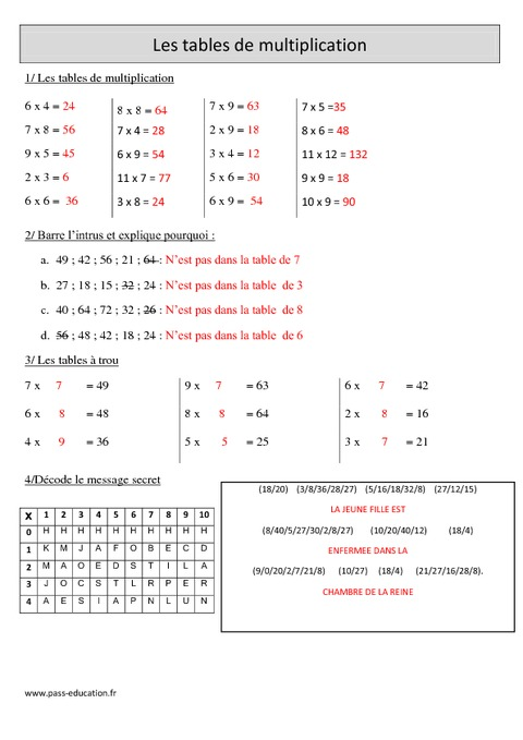 tables de multiplication cm1 exercices corrig s
