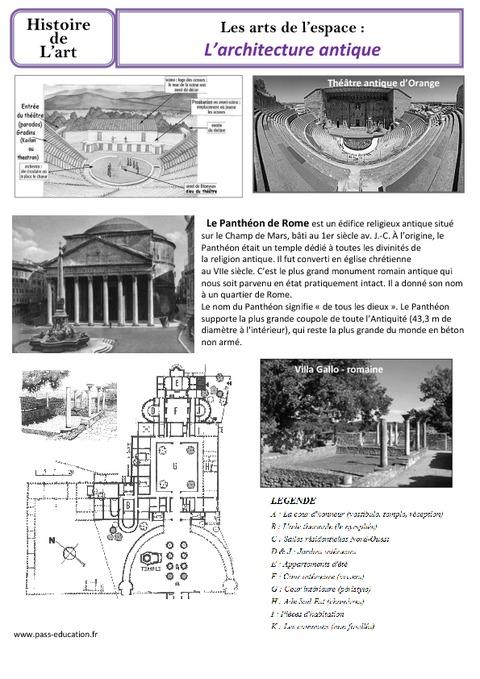 Architecture antique art de l 39 espace ce2 cm1 for Espace 3 architecture