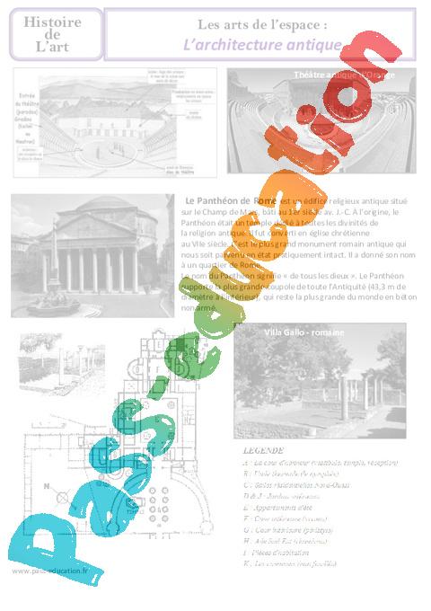 Architecture antique art de l 39 espace ce2 cm1 - L histoire de l architecture ...