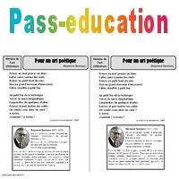 bc7fe0eacbe Art poétique - Raymond Queneau - Arts du langage – Cm2 – Histoire des arts  – XXème siècle – Cycle 3 - Pass Education