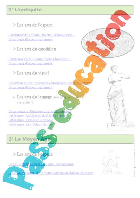 Histoire De L Art Programme Ce2 Cm1 Cm2 Exercices