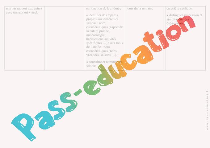 tlcharger les documents - Maternelle Grande Section