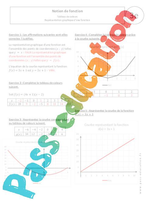 Tableau de valeurs - Représentation graphique d'une ...
