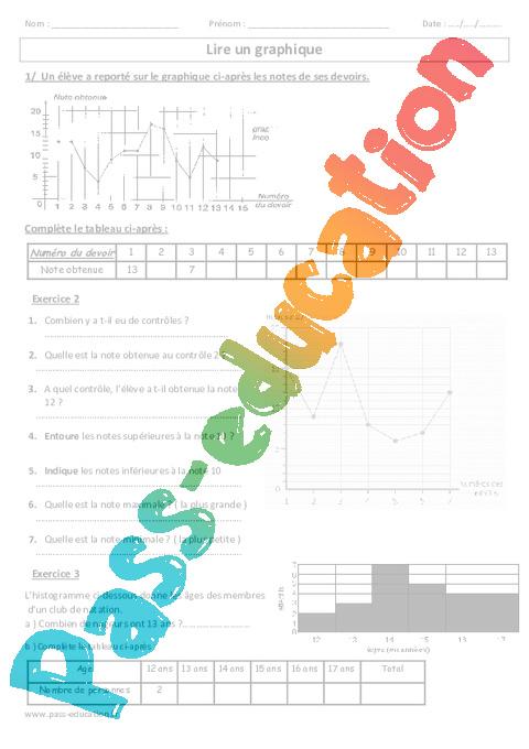 Lire un graphique exercices corrig s cm1 cm2 - La chambre des officiers controle de lecture ...