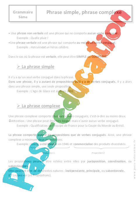 Phrase simple - Phrase complexe - 5ème - Cours - Grammaire - Français - Collège - Pass Education