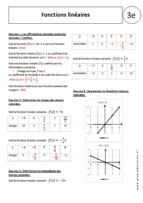 Tableau de synthèse sur les fonctions de référence | Cours ...