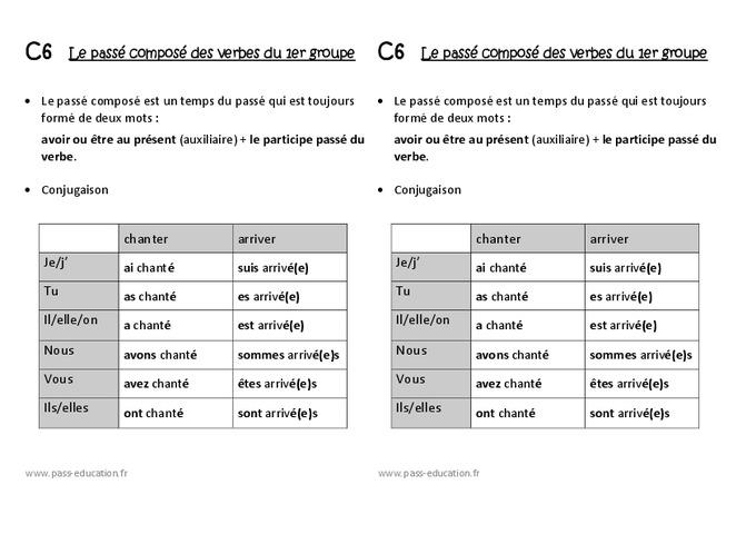 passe compose du verbe essayer Pour vous entraîner gratuitement sur la conjugaison de tous les temps et modes du verbe essayer a vous de créer vos exercices de conjugaisons.