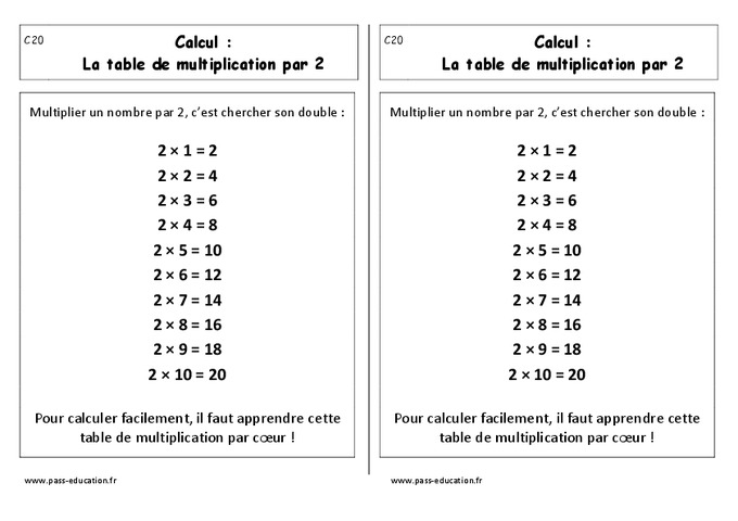 Table de multiplication par 2 cp le on pass education - Astuce pour apprendre les tables de multiplication facilement ...