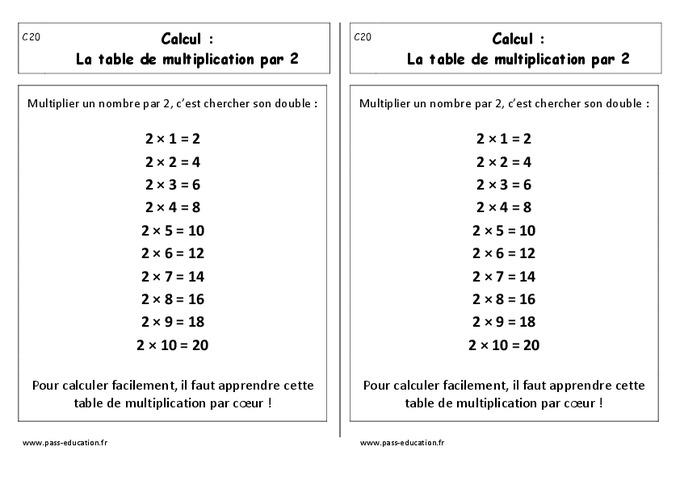 Table de multiplication par 2 - Cp - Leçon - Pass Education
