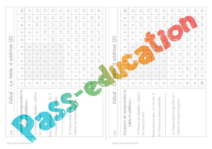 Tables de multiplication - Exercices tables d addition ce1 ...