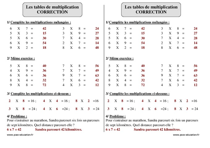 tables de multiplication ce2 exercices 224 imprimer pass education