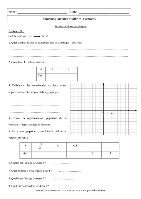Représentations graphiques - Fonction affine, linéaire ...