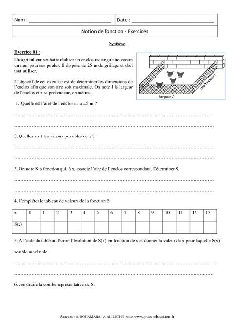 Synthèse - Notion de fonction - 3ème - Révisions - Pass Education