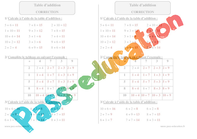 Table d addition ce1 exercices imprimer pass education for La table de 8
