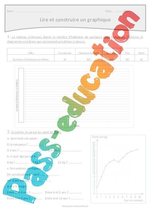 Construire Et Lire Un Graphique - Cm2 - Exercices Avec Correction