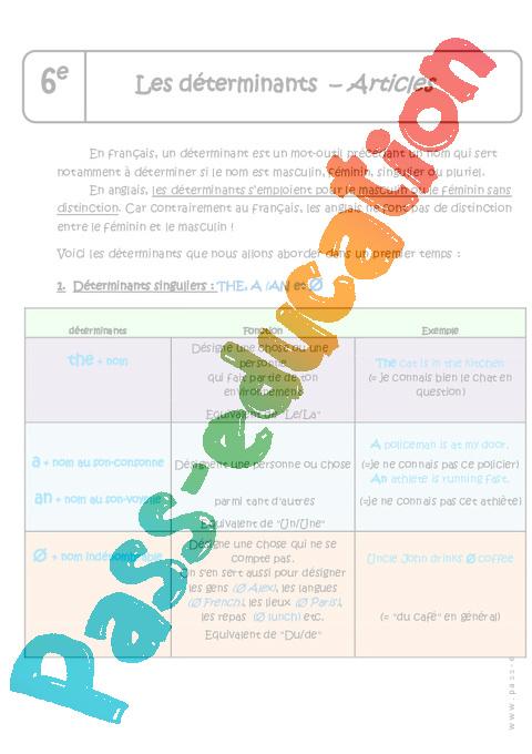 Assez Déterminants – Articles - 6ème - Cours - Anglais - A – An – The  UI93