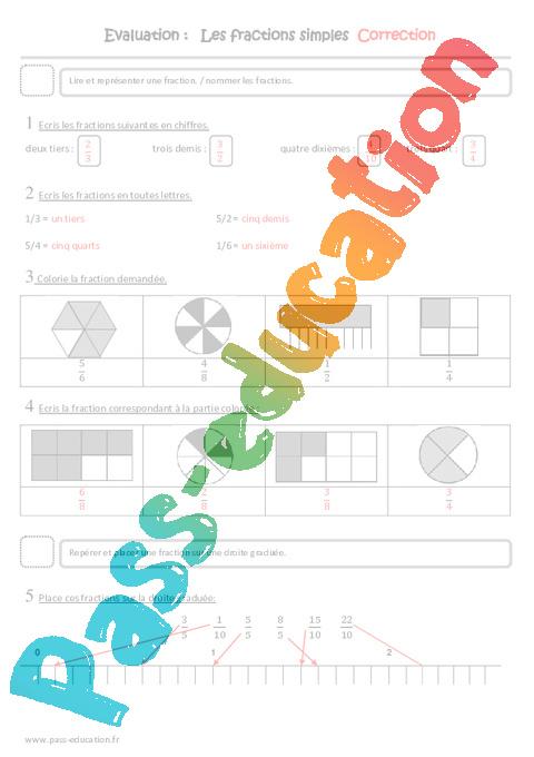 représenter les fractions cm1