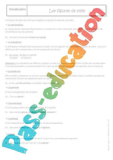 Figures de style - Cours : 2eme Secondaire - Pass Education