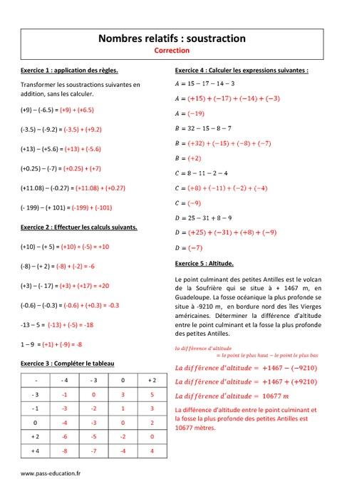 Soustraction des nombres relatifs 5 me exercices avec - Difference entre sommaire et table des matieres ...