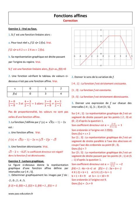 Fonction affine seconde exercices imprimer pass - Exercice corrige de table de karnaugh pdf ...