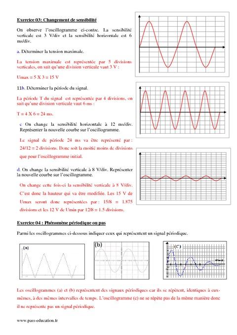 TP 2: Synthèse et analyse de signaux périodiques TP 3: Numérisation des signaux analogiques TP 4: Synthèse et réalisation de ltres numériques 6 6 12 18 3 5 7 6 6 Tab. Programme d'enseignement de l'unité SES c englishdotsenko.tk@englishdotsenko.tk iii Bibliographie générale Traitement des 3/5(2).