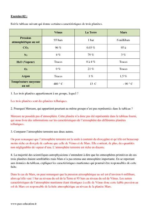 Terre syst me solaire 2nde exercices corrig s pass - Exercice corrige de table de karnaugh pdf ...